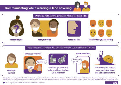 face-covering-poster